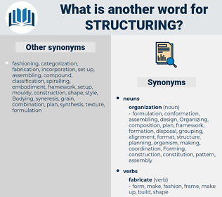 structuring, synonym structuring, another word for structuring, words like structuring, thesaurus structuring