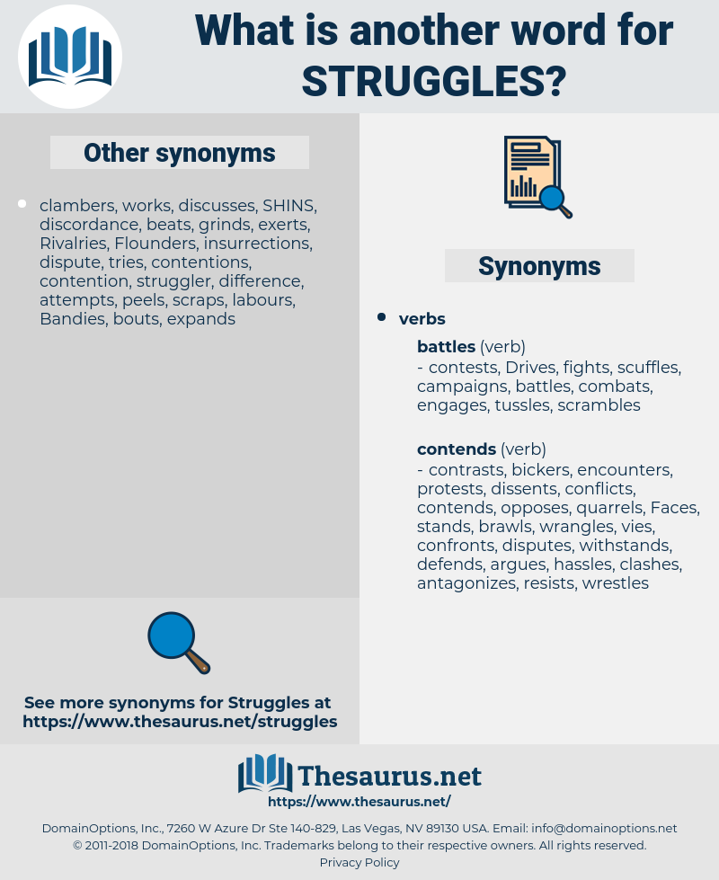 struggles, synonym struggles, another word for struggles, words like struggles, thesaurus struggles
