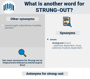 strung-out, synonym strung-out, another word for strung-out, words like strung-out, thesaurus strung-out