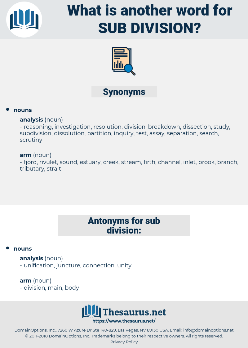 sub division, synonym sub division, another word for sub division, words like sub division, thesaurus sub division