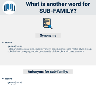 sub-family, synonym sub-family, another word for sub-family, words like sub-family, thesaurus sub-family