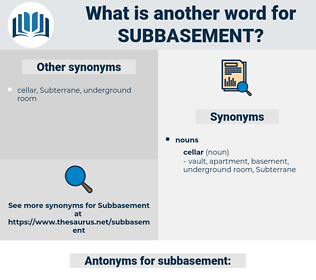 subbasement, synonym subbasement, another word for subbasement, words like subbasement, thesaurus subbasement
