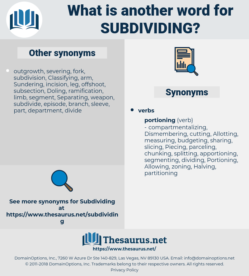 Subdividing, synonym Subdividing, another word for Subdividing, words like Subdividing, thesaurus Subdividing