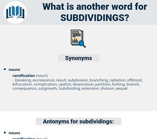 subdividings, synonym subdividings, another word for subdividings, words like subdividings, thesaurus subdividings