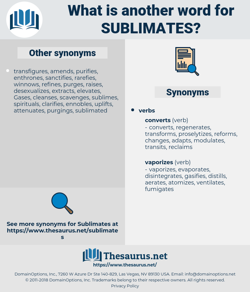 sublimates, synonym sublimates, another word for sublimates, words like sublimates, thesaurus sublimates