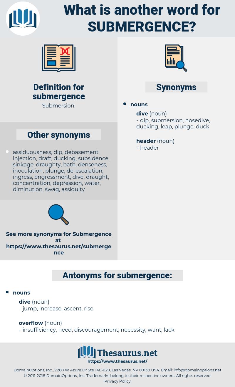 submergence, synonym submergence, another word for submergence, words like submergence, thesaurus submergence