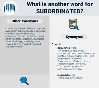 Subordinated, synonym Subordinated, another word for Subordinated, words like Subordinated, thesaurus Subordinated