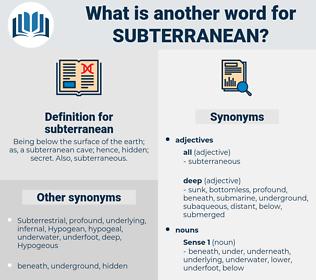 subterranean, synonym subterranean, another word for subterranean, words like subterranean, thesaurus subterranean