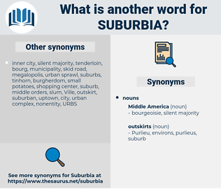 suburbia, synonym suburbia, another word for suburbia, words like suburbia, thesaurus suburbia