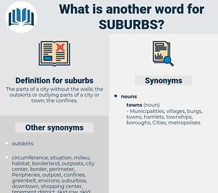 suburbs, synonym suburbs, another word for suburbs, words like suburbs, thesaurus suburbs