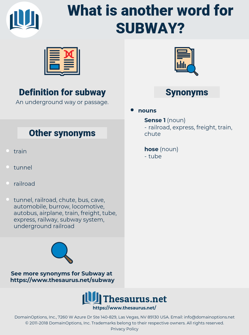 subway, synonym subway, another word for subway, words like subway, thesaurus subway