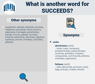 succeeds, synonym succeeds, another word for succeeds, words like succeeds, thesaurus succeeds