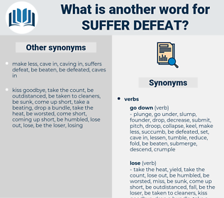 suffer defeat, synonym suffer defeat, another word for suffer defeat, words like suffer defeat, thesaurus suffer defeat