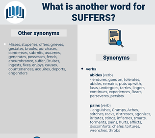 suffers, synonym suffers, another word for suffers, words like suffers, thesaurus suffers