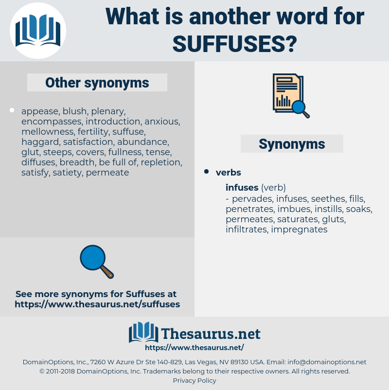 suffuses, synonym suffuses, another word for suffuses, words like suffuses, thesaurus suffuses