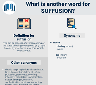 suffusion, synonym suffusion, another word for suffusion, words like suffusion, thesaurus suffusion