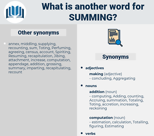 Summing, synonym Summing, another word for Summing, words like Summing, thesaurus Summing