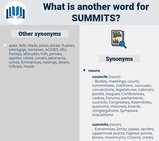summits, synonym summits, another word for summits, words like summits, thesaurus summits