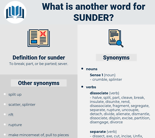 sunder, synonym sunder, another word for sunder, words like sunder, thesaurus sunder
