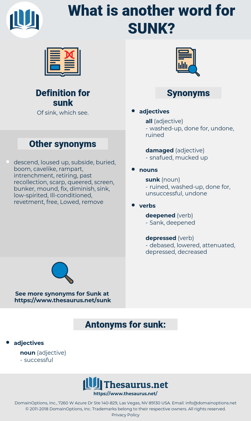 sunk, synonym sunk, another word for sunk, words like sunk, thesaurus sunk