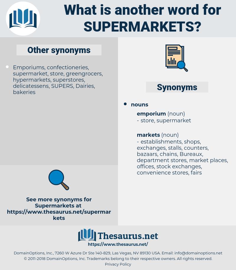 supermarkets, synonym supermarkets, another word for supermarkets, words like supermarkets, thesaurus supermarkets