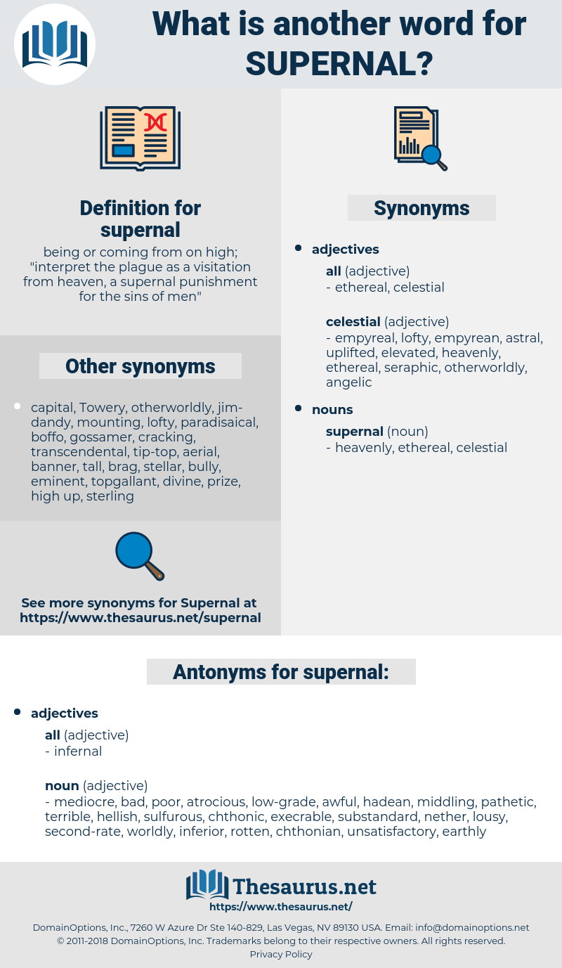 supernal, synonym supernal, another word for supernal, words like supernal, thesaurus supernal
