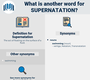 Supernatation, synonym Supernatation, another word for Supernatation, words like Supernatation, thesaurus Supernatation