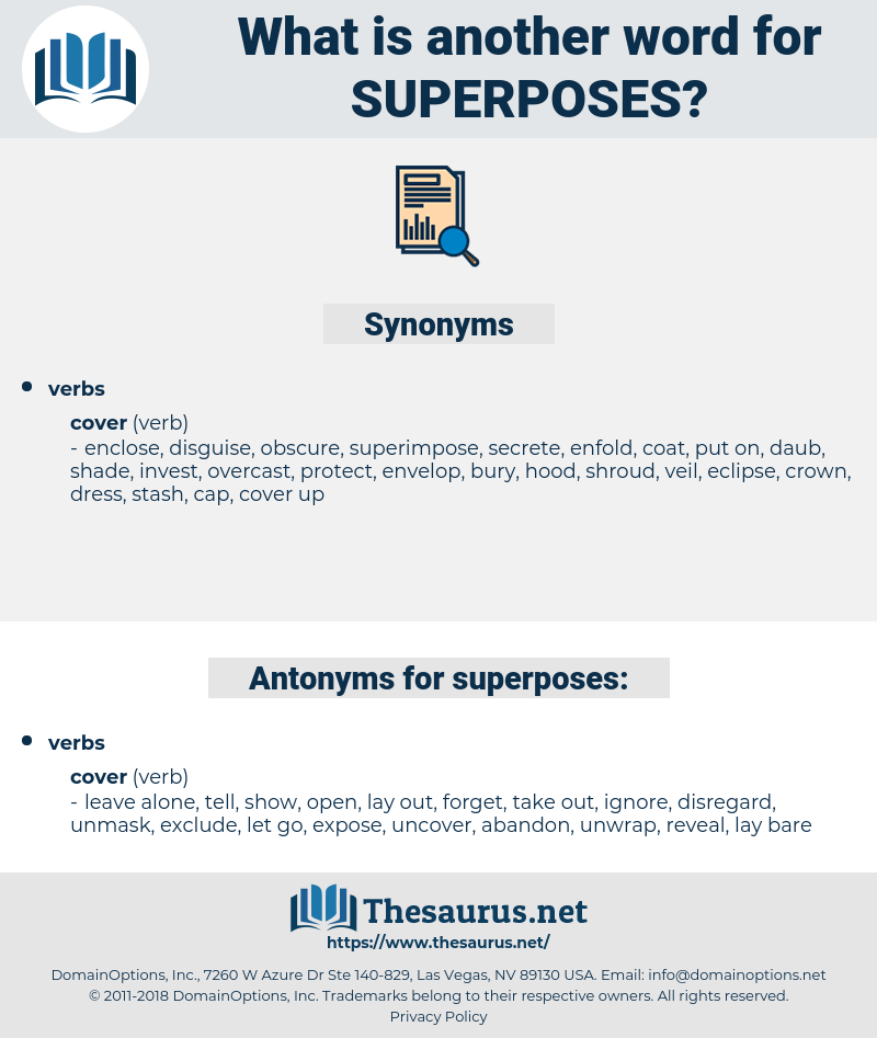 superposes, synonym superposes, another word for superposes, words like superposes, thesaurus superposes
