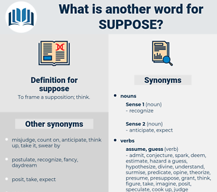 suppose, synonym suppose, another word for suppose, words like suppose, thesaurus suppose