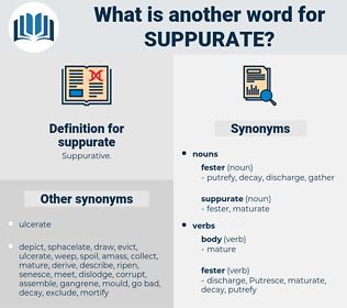 suppurate, synonym suppurate, another word for suppurate, words like suppurate, thesaurus suppurate