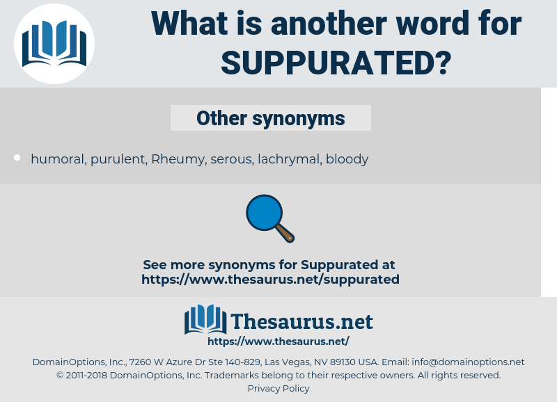 Suppurated, synonym Suppurated, another word for Suppurated, words like Suppurated, thesaurus Suppurated