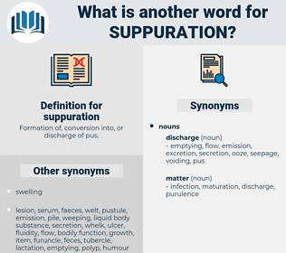 suppuration, synonym suppuration, another word for suppuration, words like suppuration, thesaurus suppuration