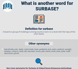 surbase, synonym surbase, another word for surbase, words like surbase, thesaurus surbase