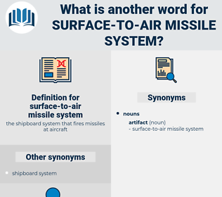 surface-to-air missile system, synonym surface-to-air missile system, another word for surface-to-air missile system, words like surface-to-air missile system, thesaurus surface-to-air missile system