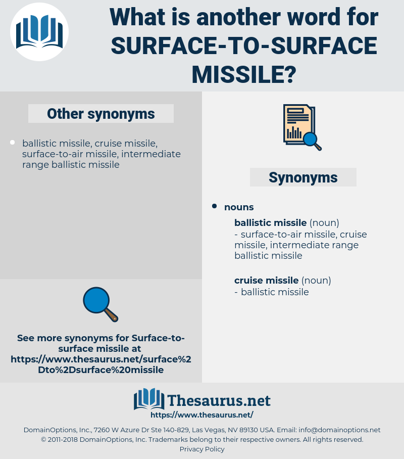 surface-to-surface missile, synonym surface-to-surface missile, another word for surface-to-surface missile, words like surface-to-surface missile, thesaurus surface-to-surface missile