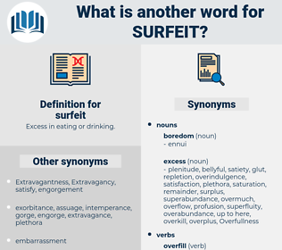 surfeit, synonym surfeit, another word for surfeit, words like surfeit, thesaurus surfeit