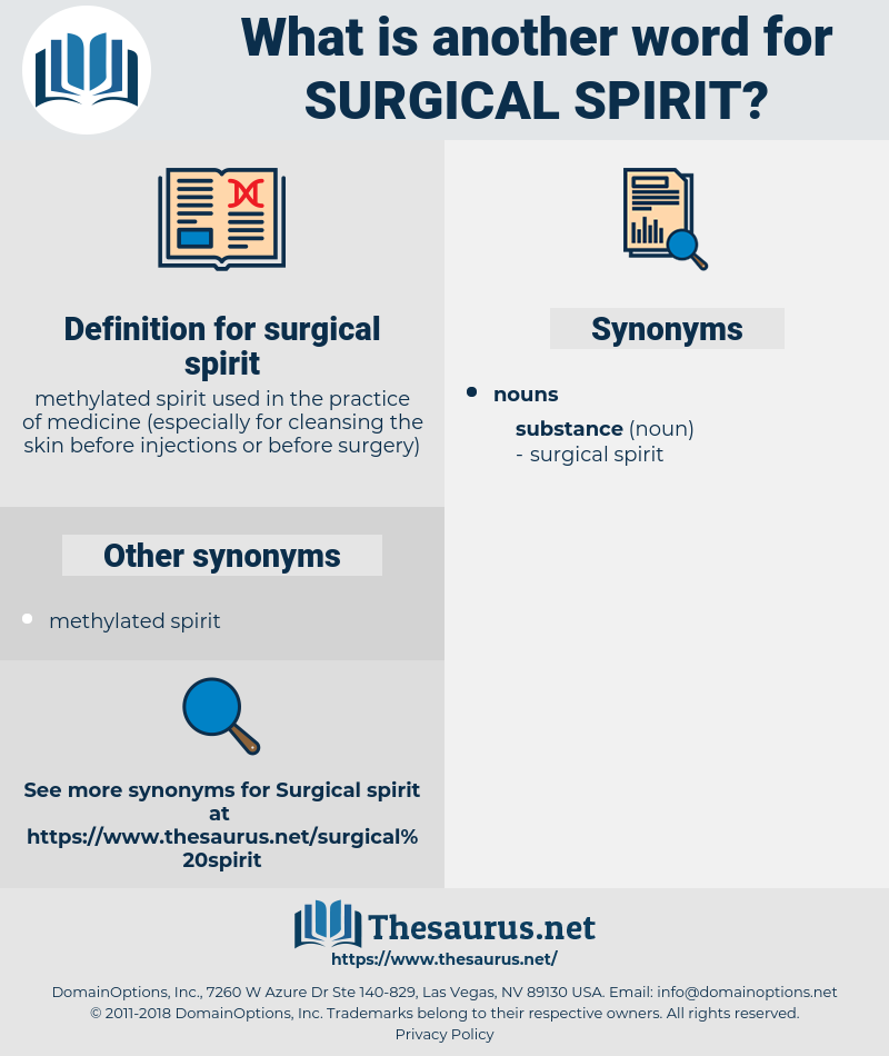 surgical spirit, synonym surgical spirit, another word for surgical spirit, words like surgical spirit, thesaurus surgical spirit