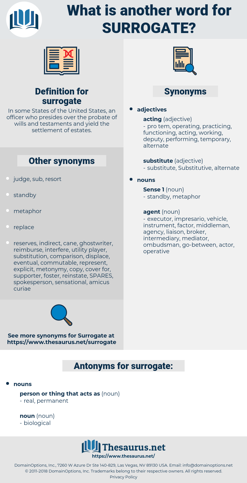 synonyms for surrogate - thesaurus