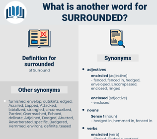 surrounded, synonym surrounded, another word for surrounded, words like surrounded, thesaurus surrounded