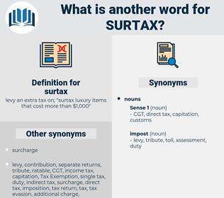 surtax, synonym surtax, another word for surtax, words like surtax, thesaurus surtax