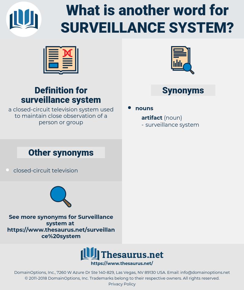 surveillance system, synonym surveillance system, another word for surveillance system, words like surveillance system, thesaurus surveillance system
