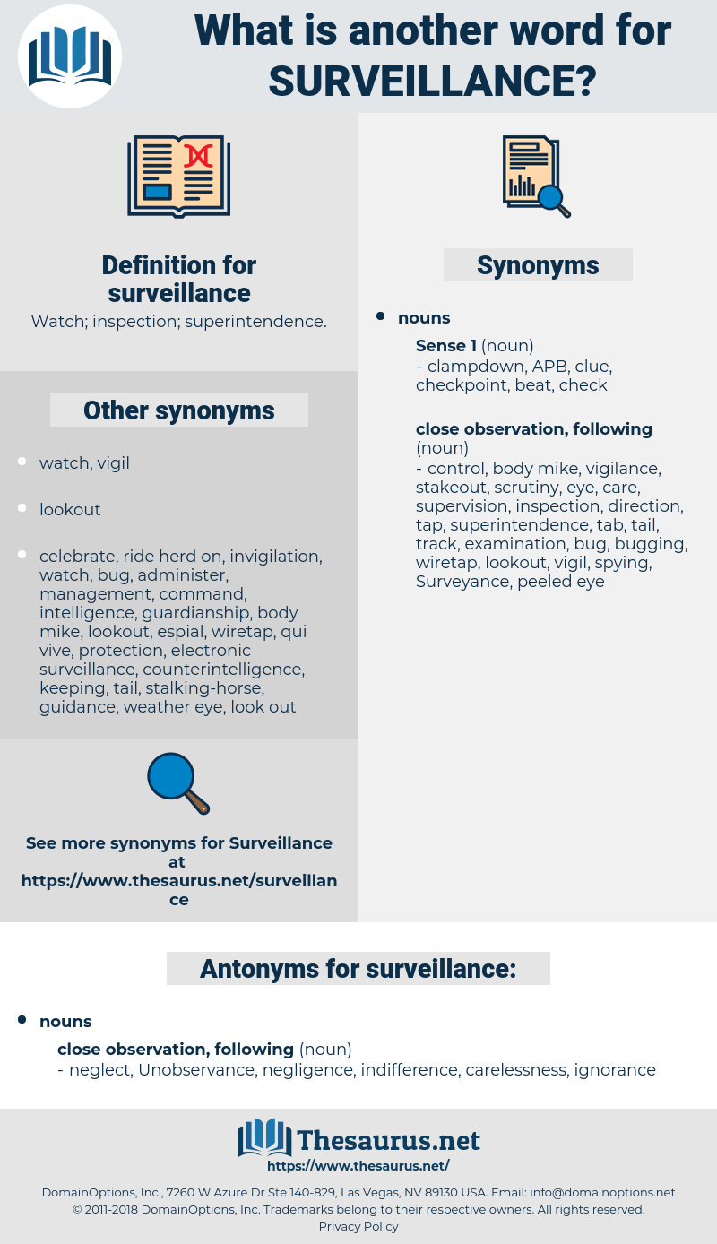 surveillance, synonym surveillance, another word for surveillance, words like surveillance, thesaurus surveillance