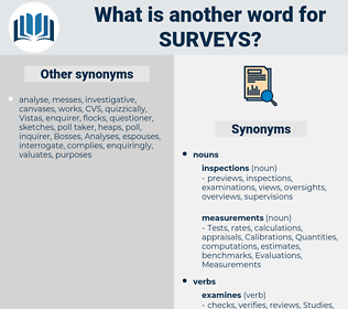 Surveys, synonym Surveys, another word for Surveys, words like Surveys, thesaurus Surveys
