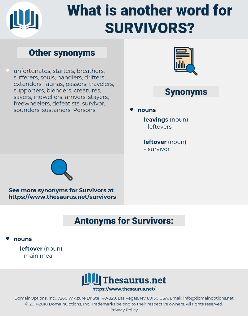 Survivors, synonym Survivors, another word for Survivors, words like Survivors, thesaurus Survivors
