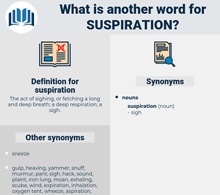 suspiration, synonym suspiration, another word for suspiration, words like suspiration, thesaurus suspiration