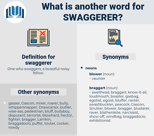 swaggerer, synonym swaggerer, another word for swaggerer, words like swaggerer, thesaurus swaggerer
