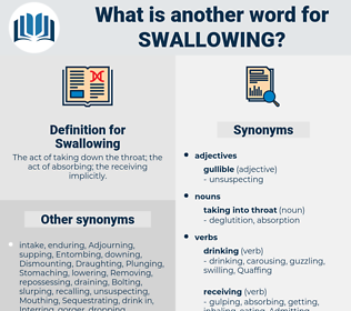 Swallowing, synonym Swallowing, another word for Swallowing, words like Swallowing, thesaurus Swallowing