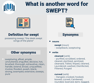 swept, synonym swept, another word for swept, words like swept, thesaurus swept