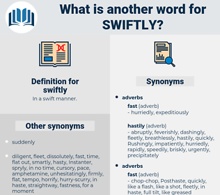 swiftly, synonym swiftly, another word for swiftly, words like swiftly, thesaurus swiftly