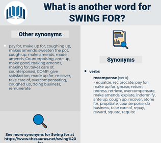 swing for, synonym swing for, another word for swing for, words like swing for, thesaurus swing for